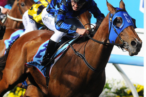 Buffering wins Group 1